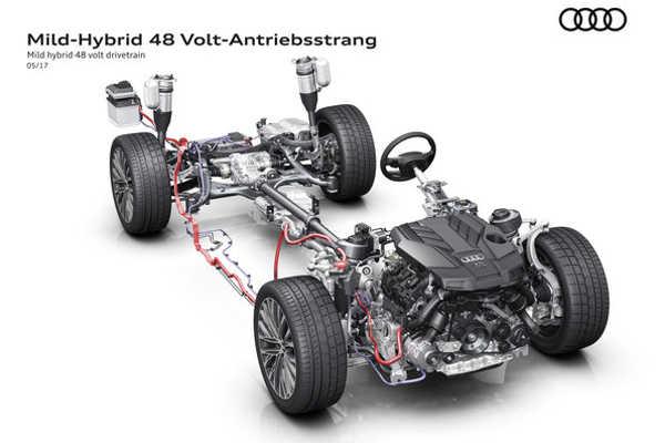 Audi A8 48 Volt Mildhybrid