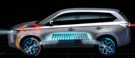 Mitusbishi Outlander Plug-in-Hybrid EV