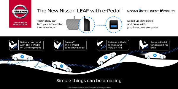 Nissan Leaf 2018 e-Pedal