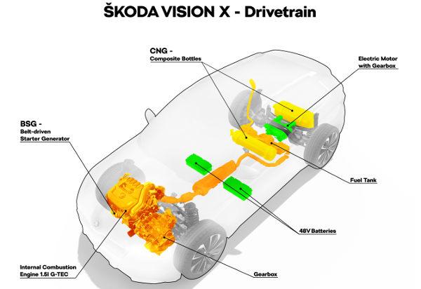 Skoda Vision X Genfer Autosalon 2018