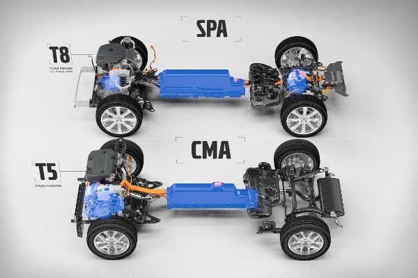 Volvo Plattform CMA & SPA