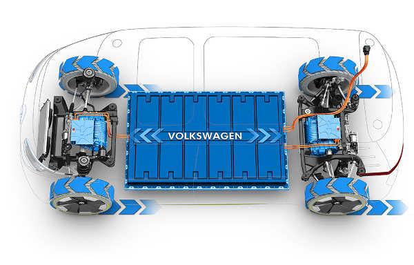 Volkswagen Modularer Elektrifizierungsbaukasten MEB